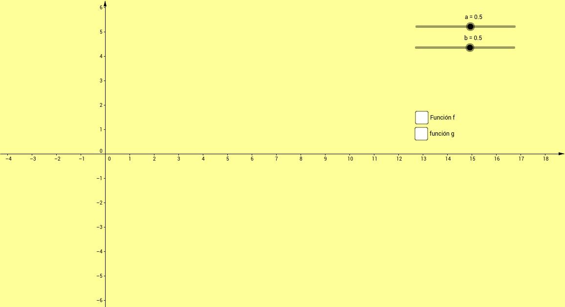 Posiciones relativas de dos rectas en el plano