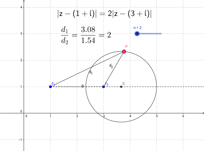 Locus of points from modulus of complex numbers GeoGebra – Complex Number Worksheet