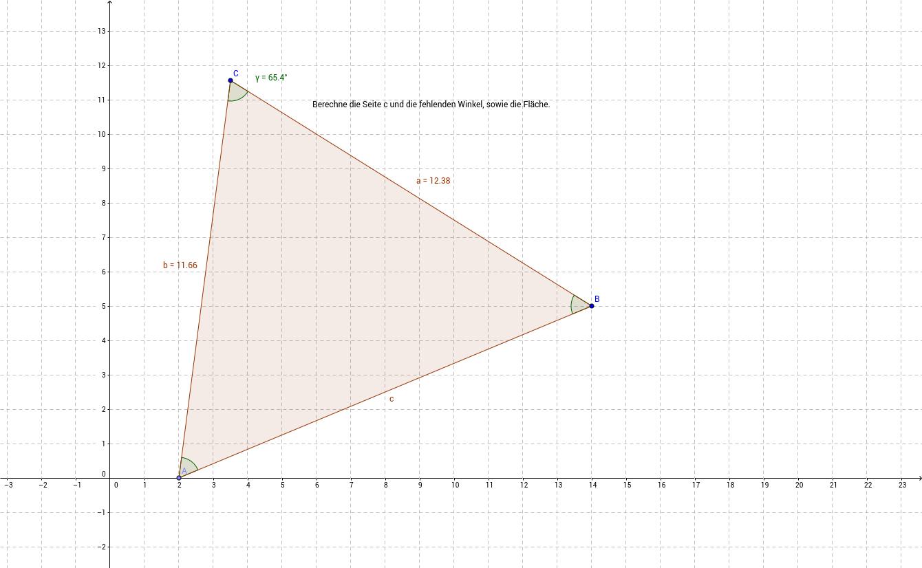 Allgemeines Dreieck