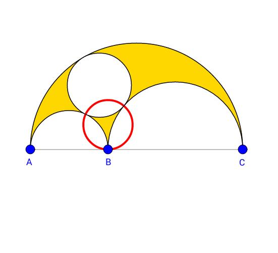 The Arbelos 5: The Bankoff Circle