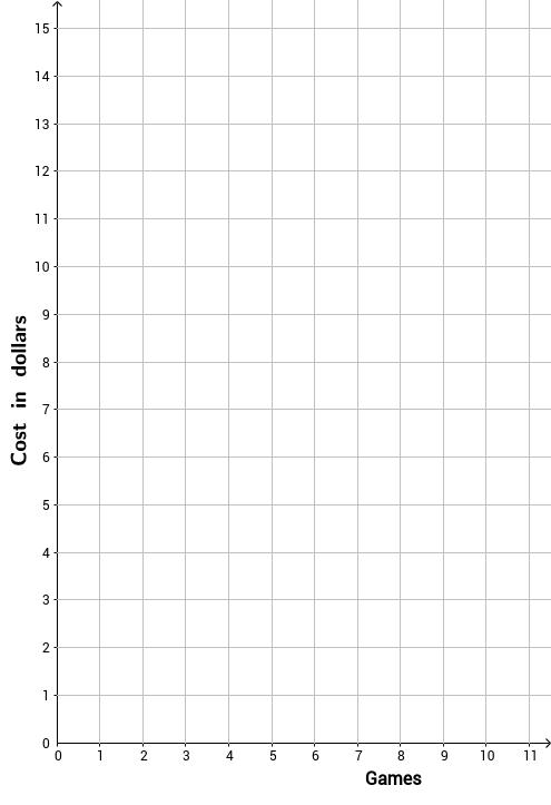 UCSS Math I 2.5.1 Example 3