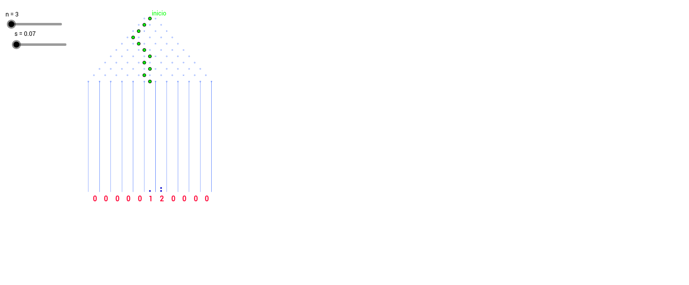 Maquina de Galton con distribucion Normal