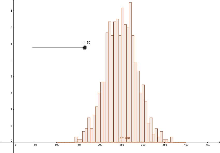 Normal distribution-1