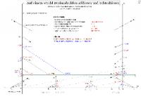 Dezimalzahlen auf Zahlenstrahl addieren, subtrahieren