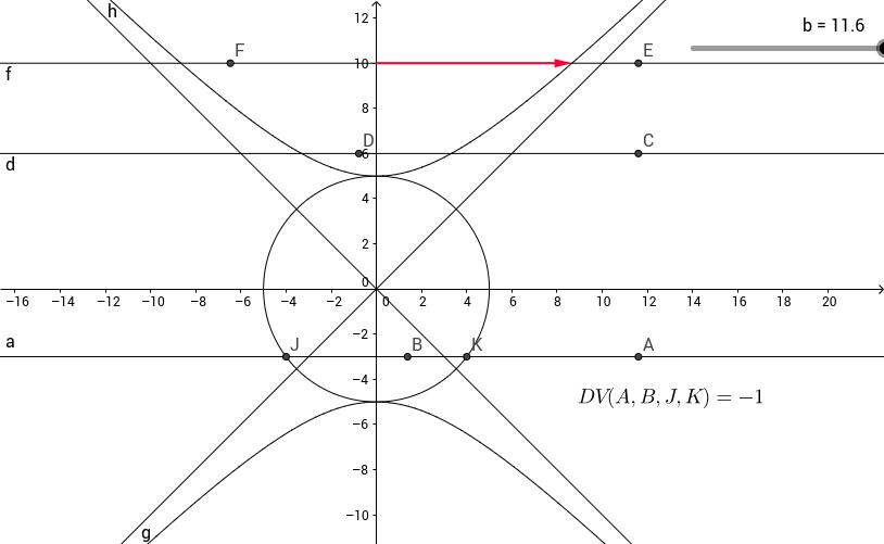hyperbolic and elliptic involution