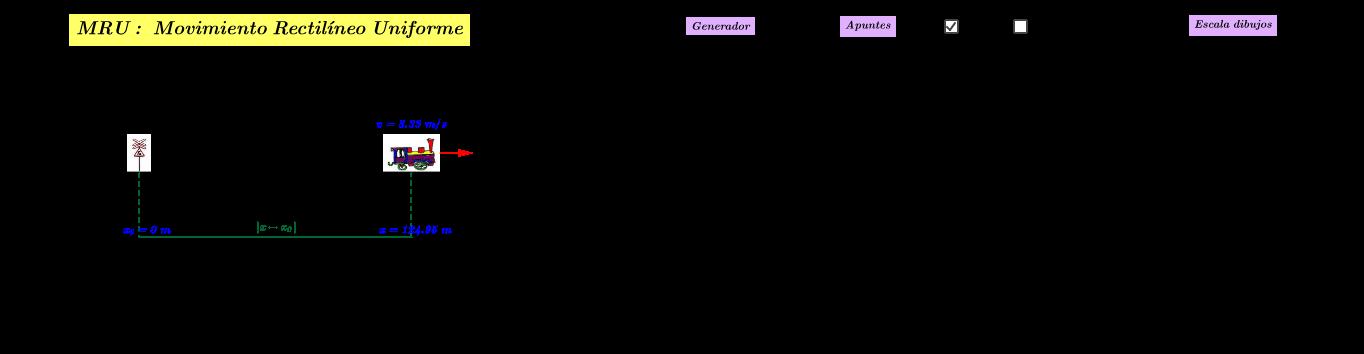 Ej_3 Simulador de MRU