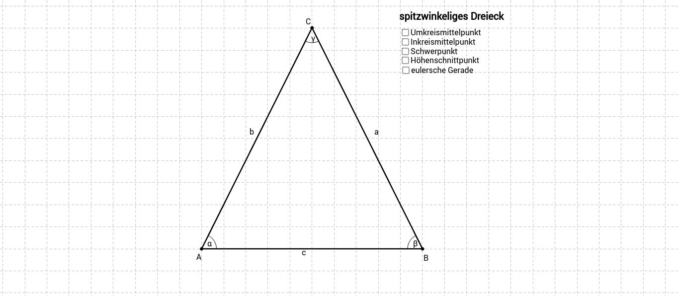Das gleichschenklige Dreieck