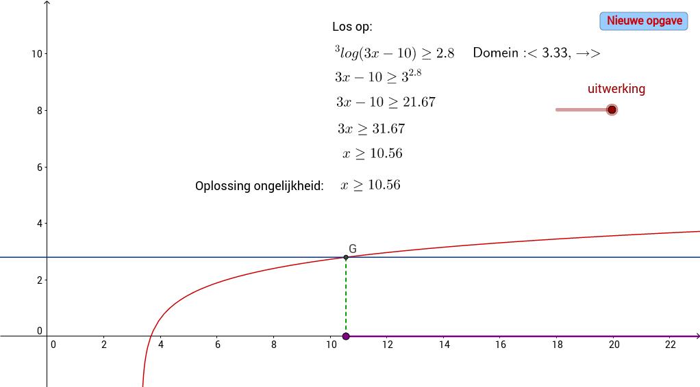 Logaritmische ongelijkheid oplossen