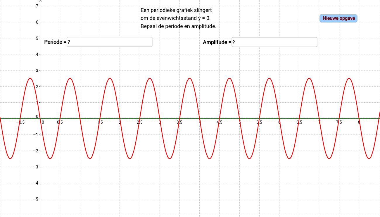 Periodieke grafiek. Amplitude en periode bepalen.