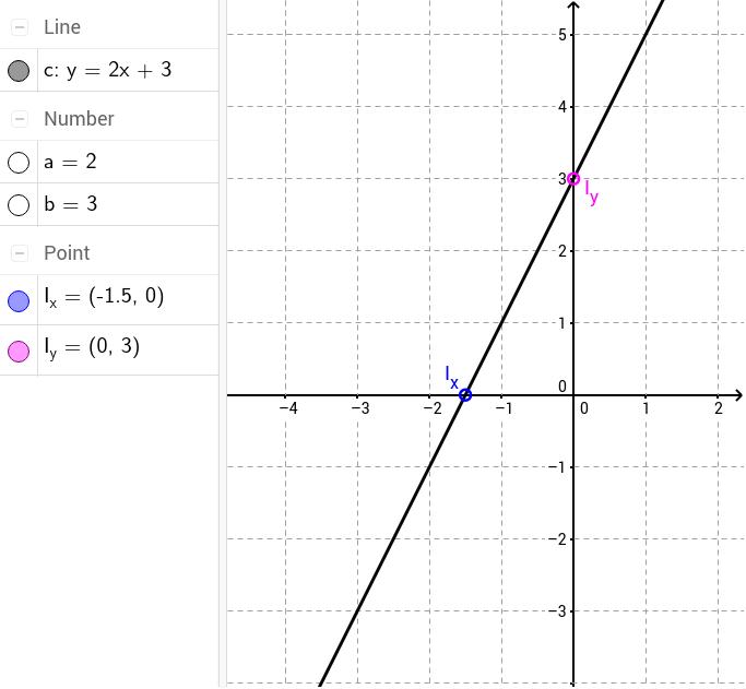 view Amor e matemática