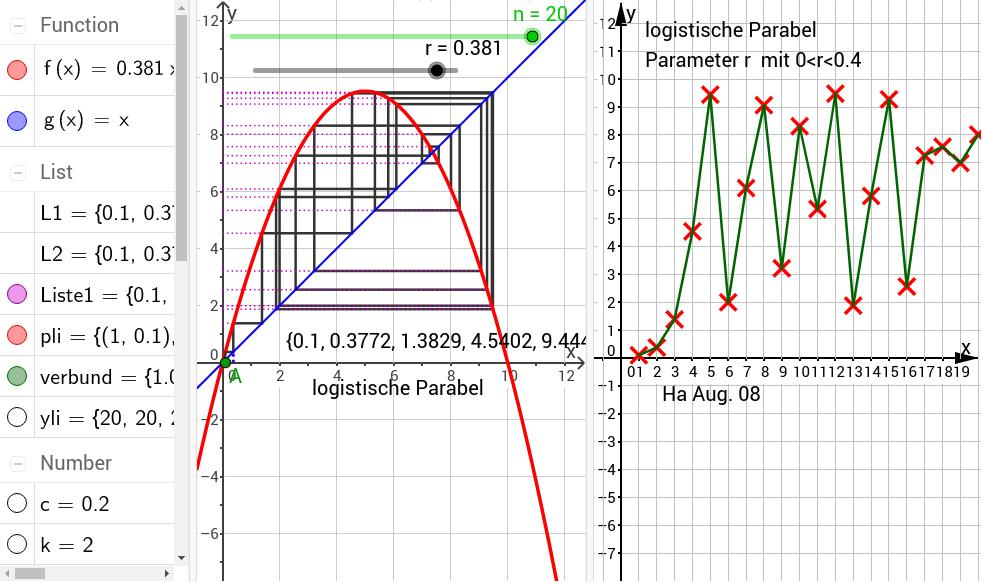 iteration5_7-logistisch.gbb Haftendorn 2015