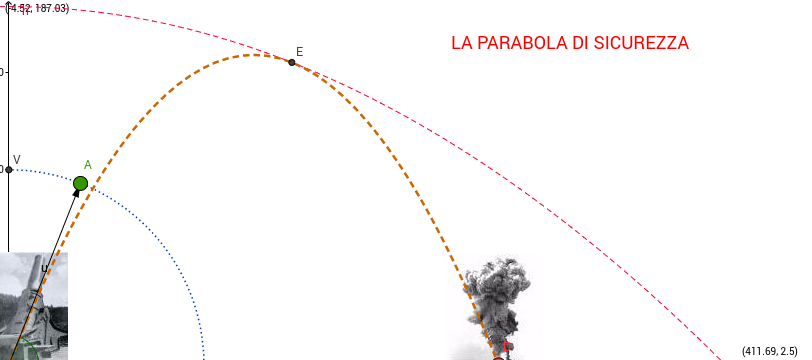 La parabola di sicurezza