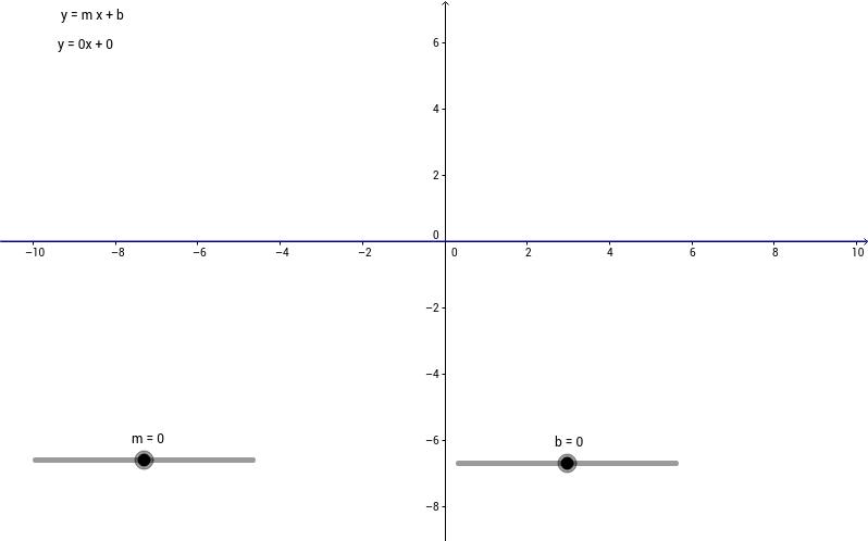 UCSMP Algebra I