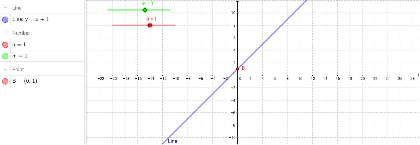 Slope Intercept Form M And B Geogebra