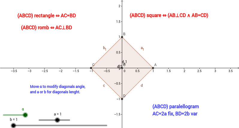Parallelogram variable