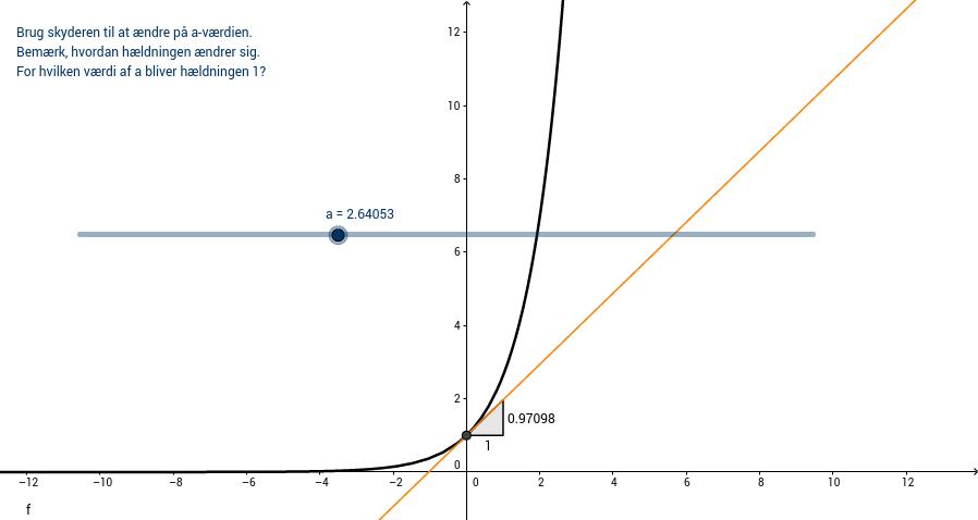 Den naturlige eksponentialfunktion
