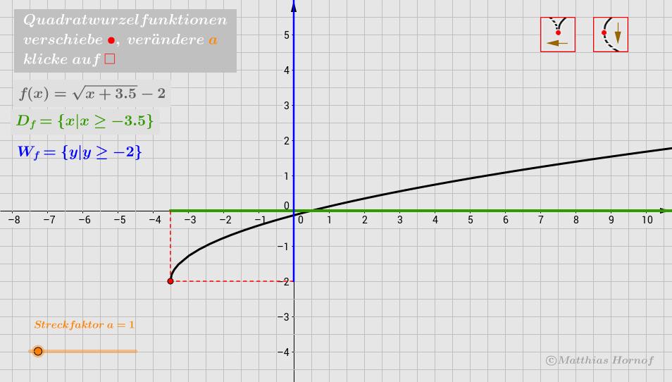 Quadratwurzelfunktionen Klasse 8