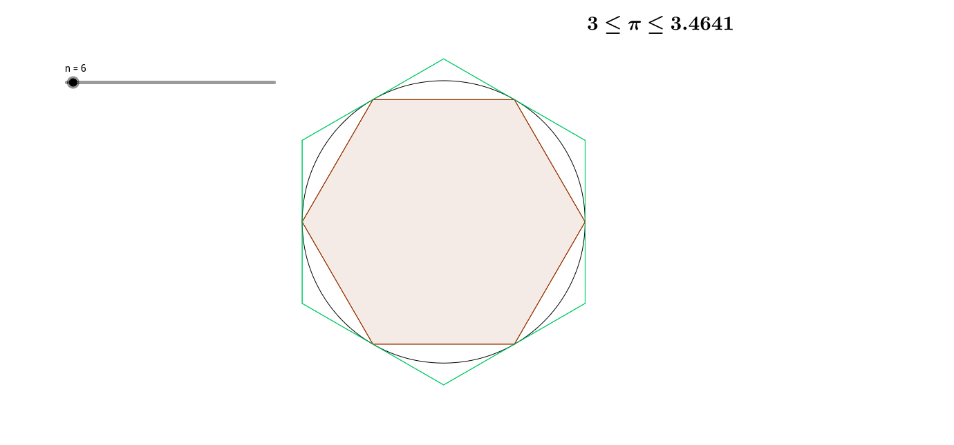 Aproximação de Pi: a ideia de Arquimedes