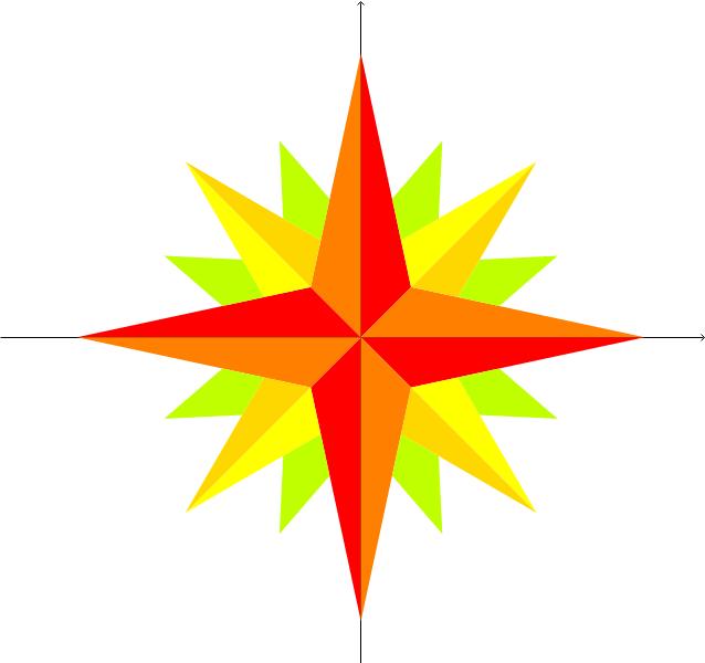 EPV1.Polígono estrellado.