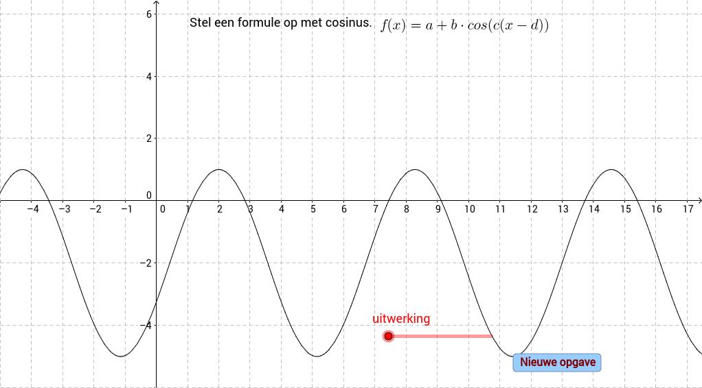 Formule opstellen bij cosinusgrafiek