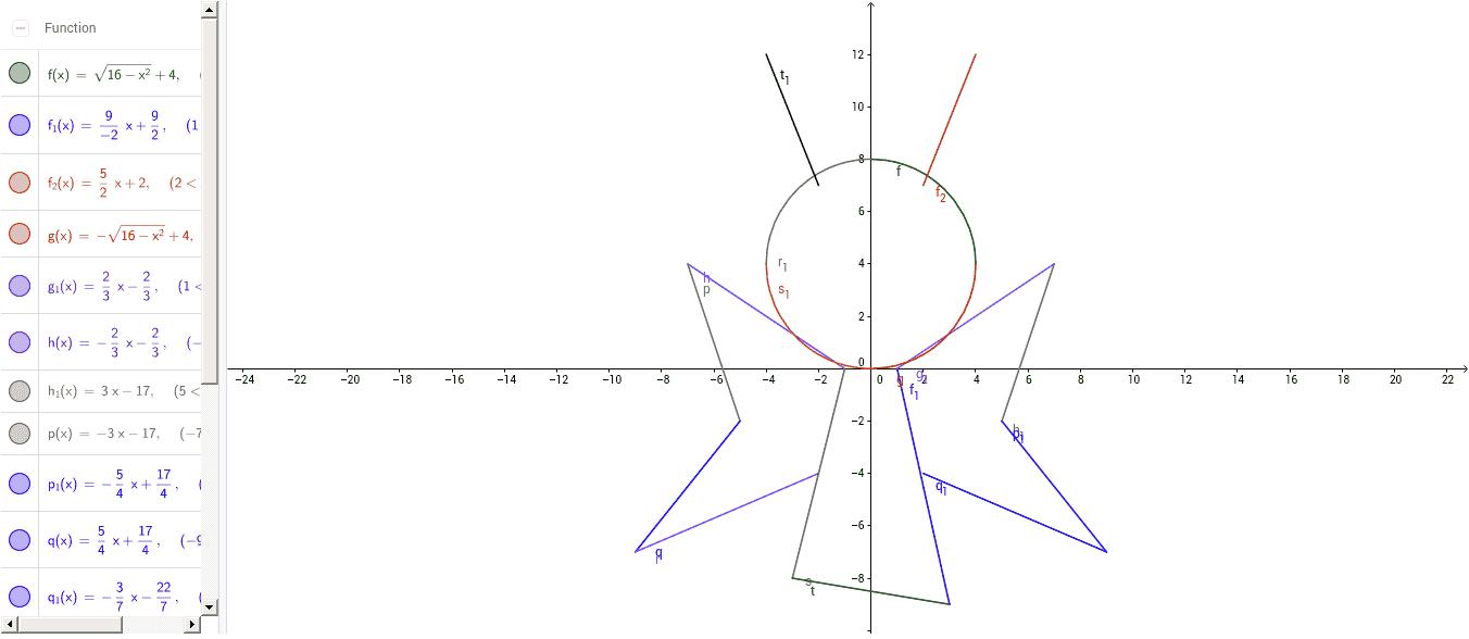 Dibujo Plano Cartesiano - GeoGebra