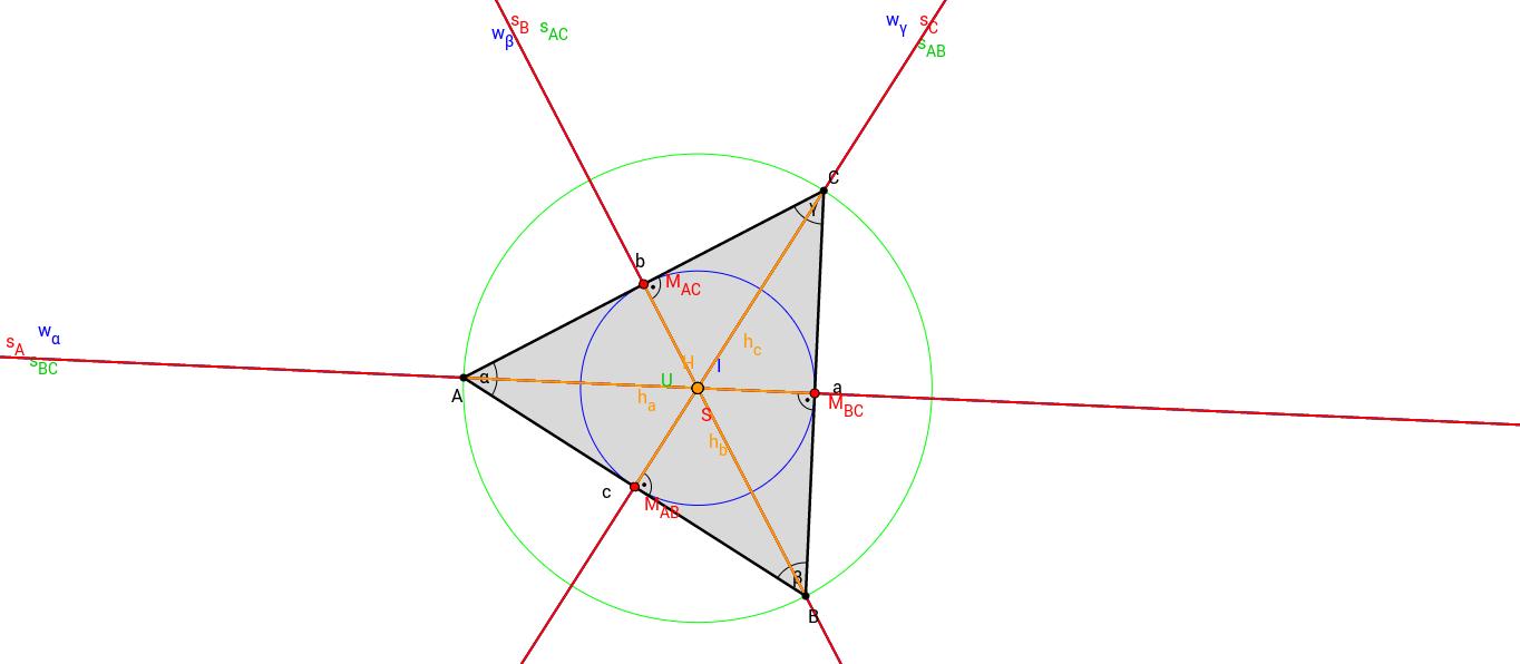 Das gleichseitige Dreieck