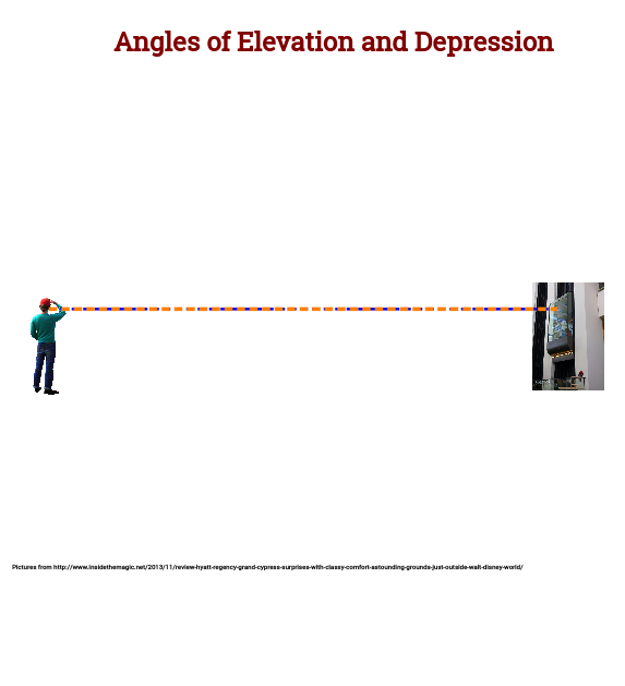 Angles of Elevation and Depression GeoGebra – Angle of Elevation Worksheet