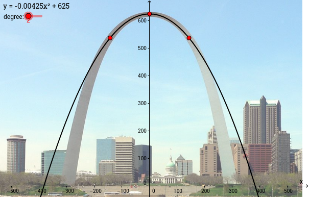 describe of the gateway arch Visit st louis' iconic gateway arch discover amazing and a journey to the top tram ride at the gateway arch skyline dinner cruise describe this cruise.
