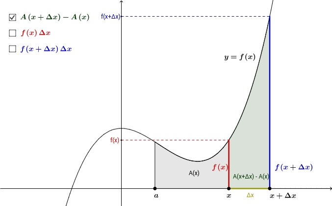 Fundamental Theorem of Calculus GeoGebra – Fundamental Theorem of Calculus Worksheet