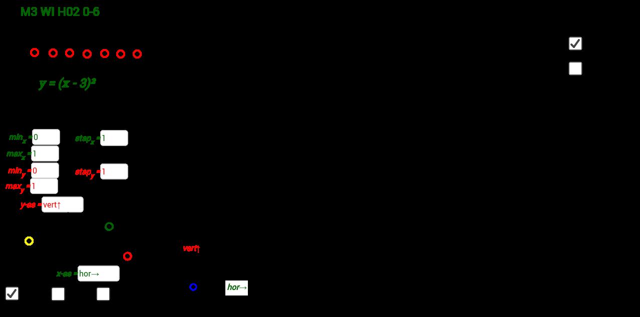 M3 WI H02 0-6