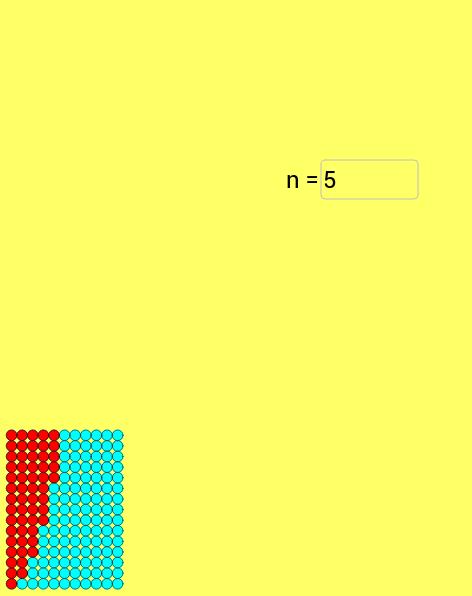 Sum of the Squares