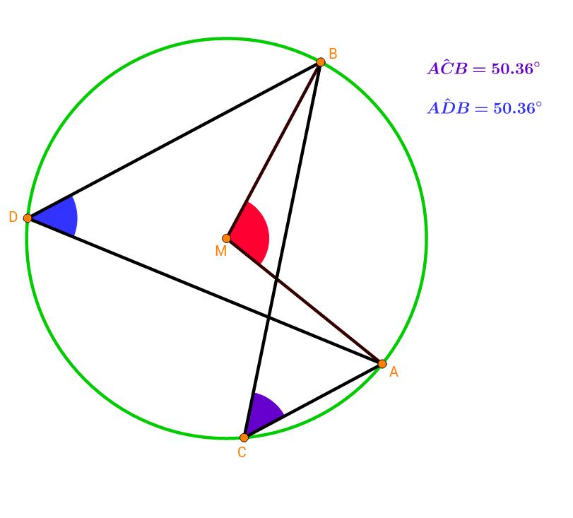 Onderzoek 3: omtrekshoeken op een zelfde boog