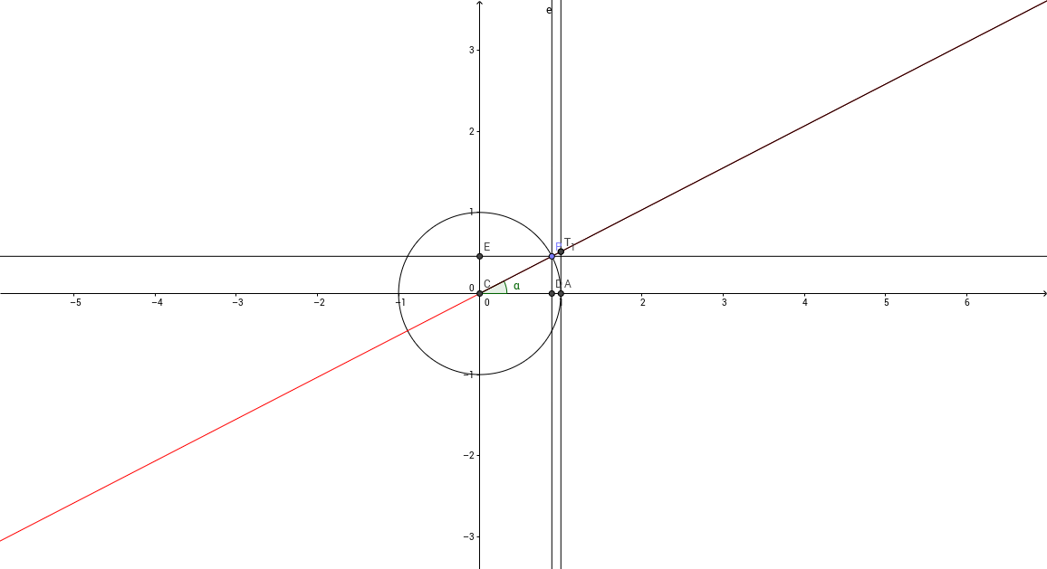 le funzioni goniometriche: definizioni e variazioni
