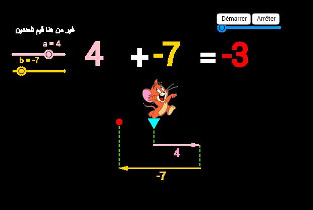 جمع الأعداد النسبية