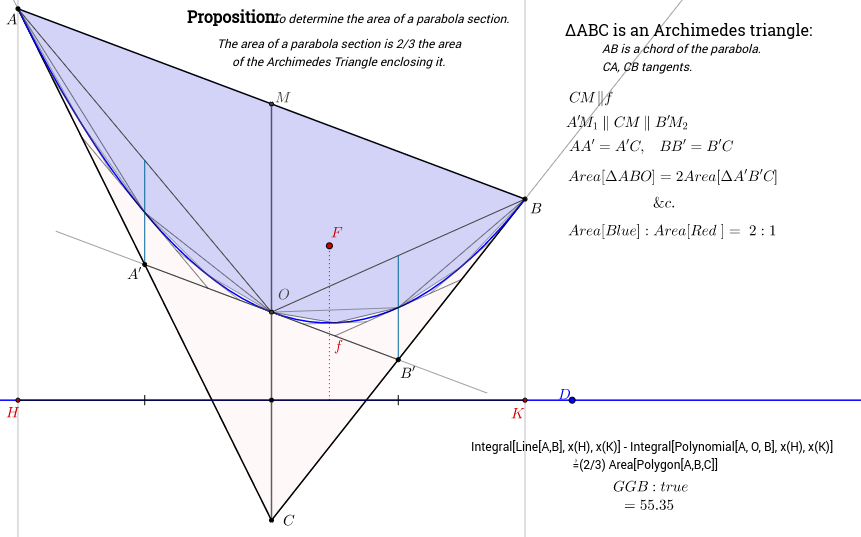 56. Area of a Parabola - Archimedes