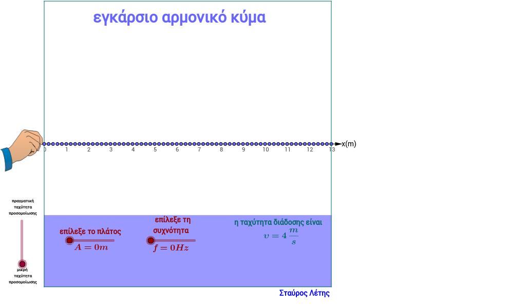 εγκάρσιο αρμονικό κύμα - harmonic wave