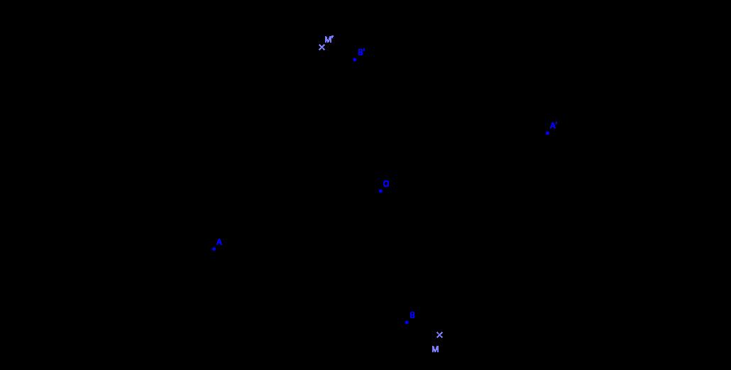 Symétrique d'une droite par rapport à un point