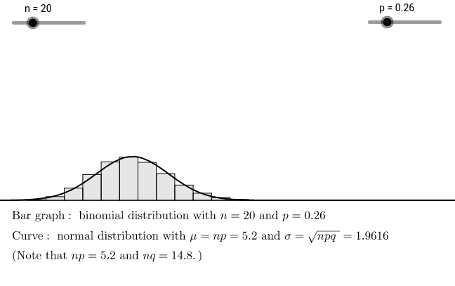 Binomial and Normal Distributions