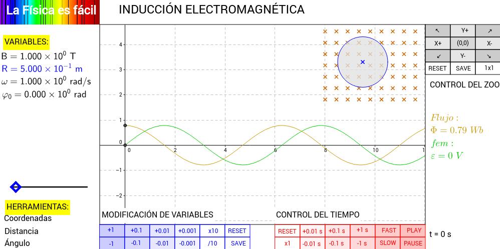 Copia de Inducción electromagnética