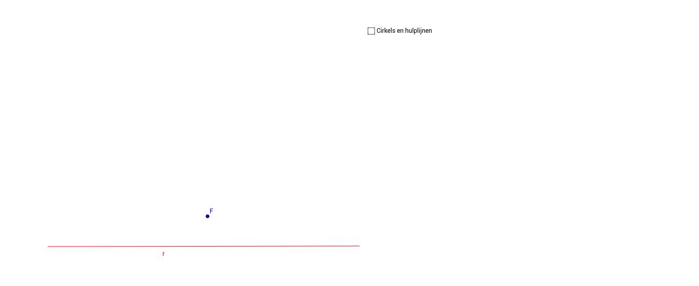 Meetkunde par 2: parabool meetkundig