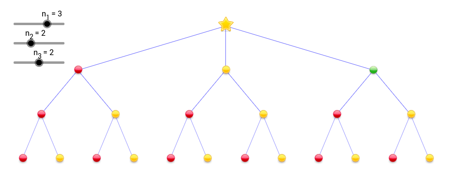 tree-diagram