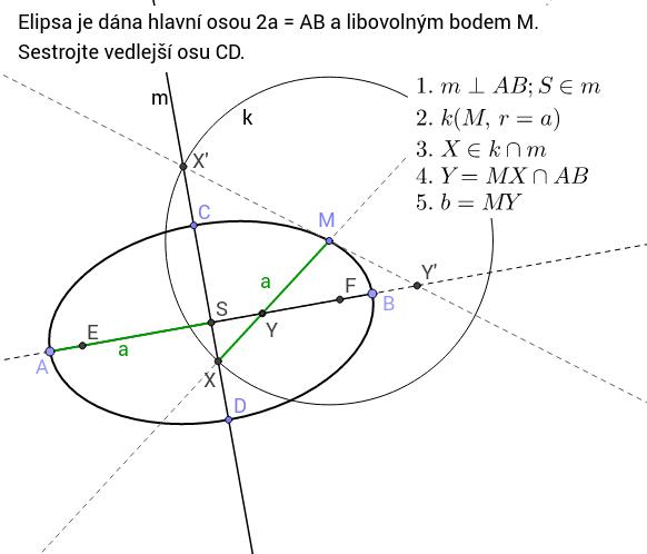Rozdílová pr...Y Mx B Calculator
