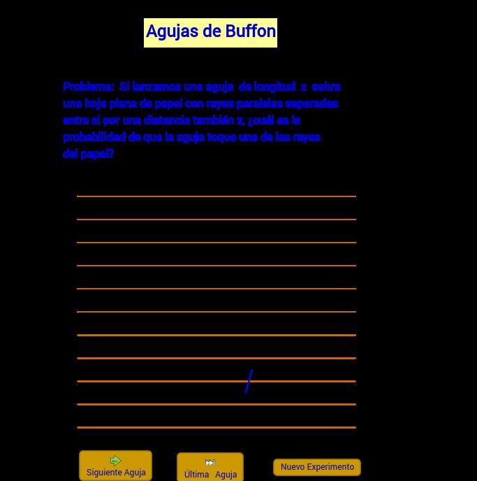 Agujas de Buffon