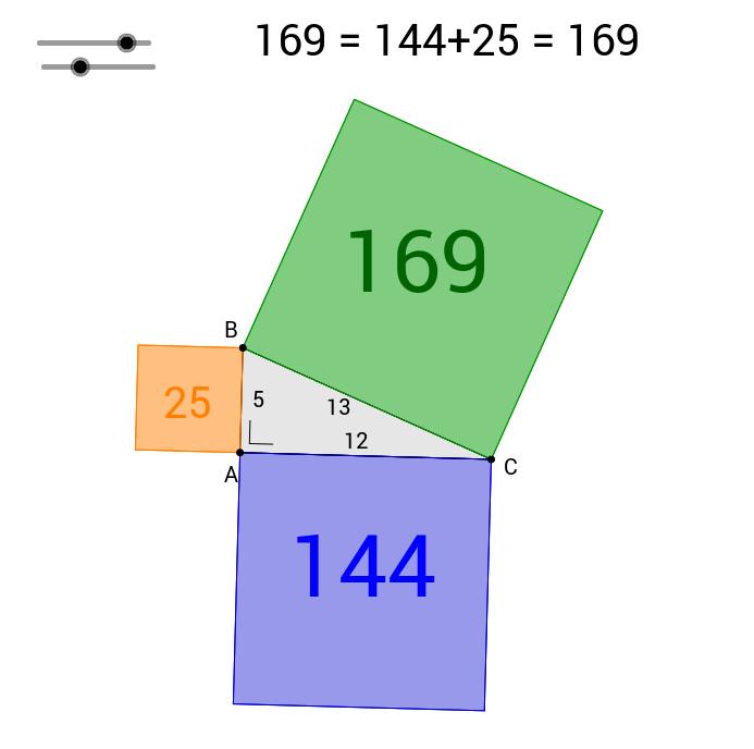 Pythagoras en vierkanten