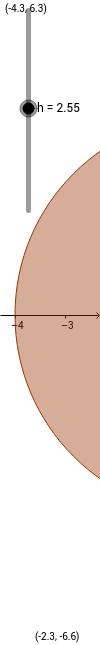 Cilindro de volumen máximo inscrito en un cono