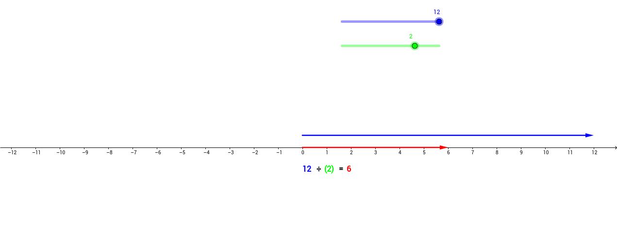 Division ganzer Zahlen mit dem Pfeilmodell
