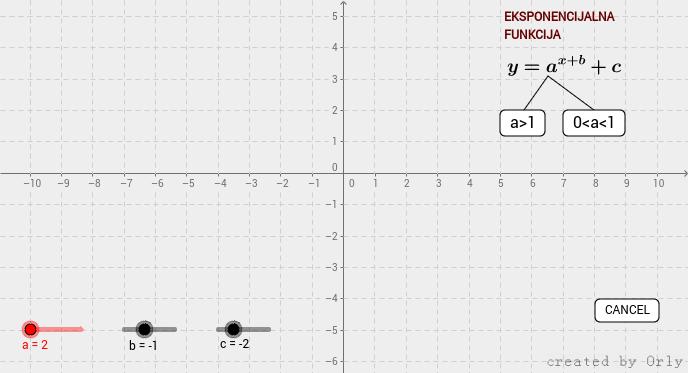 Eksponencijalna funkcija
