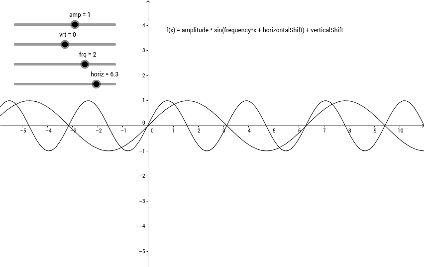 Graphing sin(x) with all sliders.