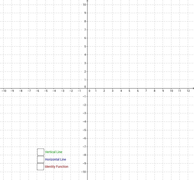 Finding the Inverse of Functions