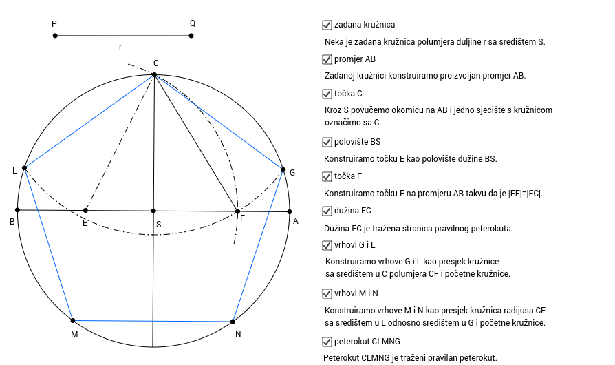 Konstrukcije pravilnog peterokuta